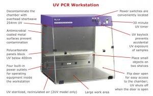 uv-pcr-systems